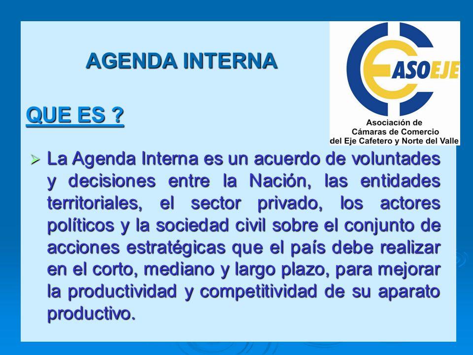 QUE ES ? AGENDA INTERNA La Agenda Interna es un acuerdo de voluntades y decisiones entre la Nación, las entidades territoriales, el sector privado, lo