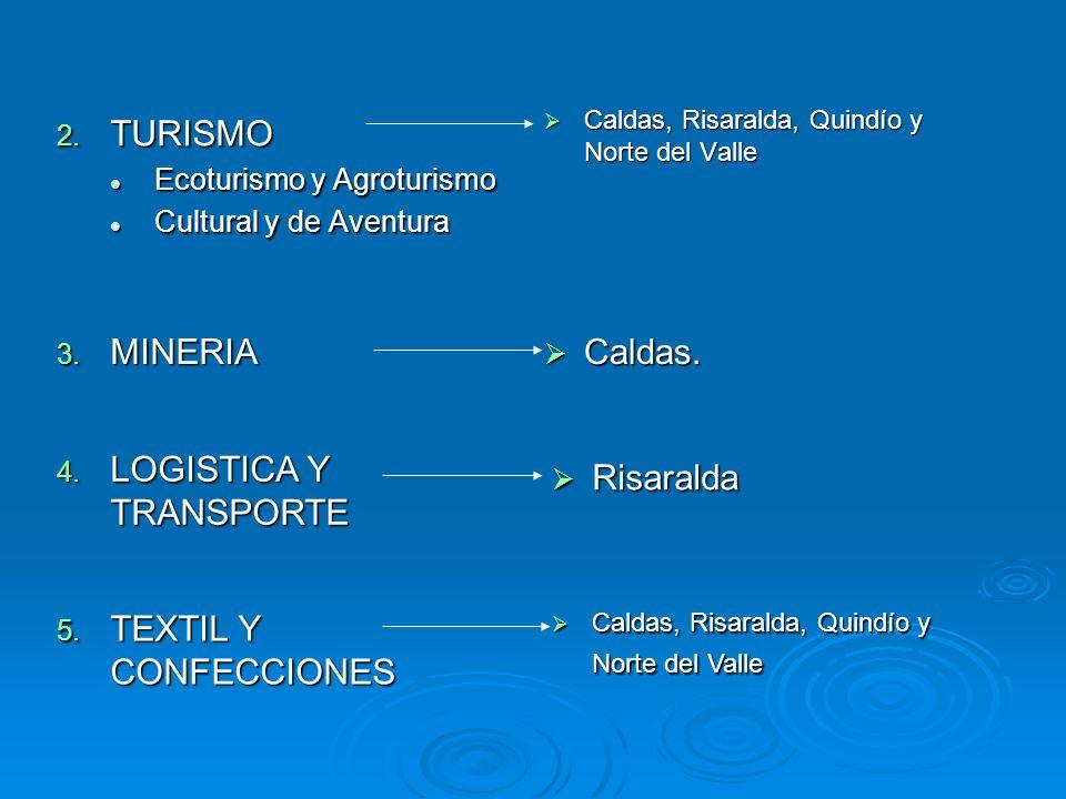 2. TURISMO Ecoturismo y Agroturismo Ecoturismo y Agroturismo Cultural y de Aventura Cultural y de Aventura Caldas, Risaralda, Quindío y Norte del Vall