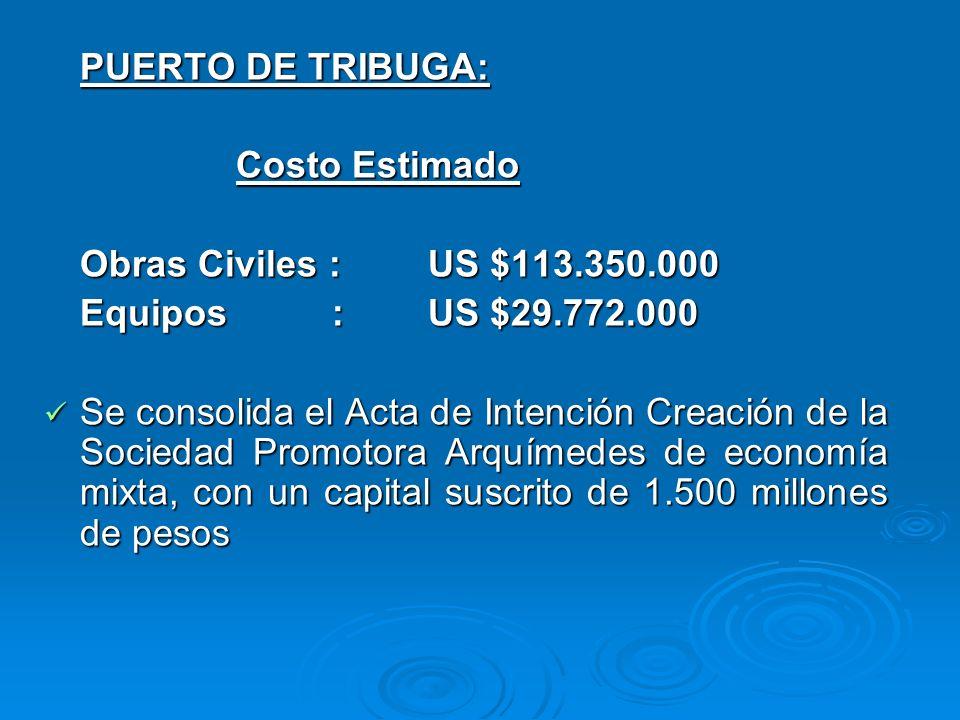 PUERTO DE TRIBUGA: Costo Estimado Obras Civiles :US $113.350.000 Equipos:US $29.772.000 Se consolida el Acta de Intención Creación de la Sociedad Prom