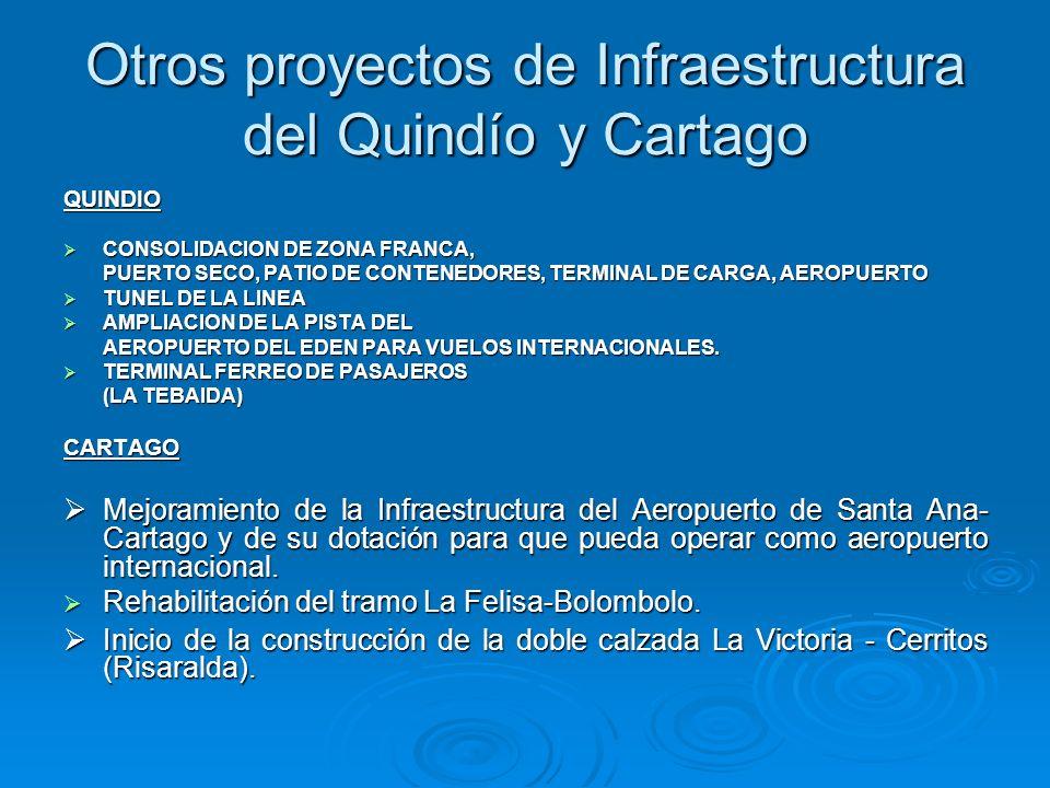 Otros proyectos de Infraestructura del Quindío y Cartago QUINDIO CONSOLIDACION DE ZONA FRANCA, CONSOLIDACION DE ZONA FRANCA, PUERTO SECO, PATIO DE CON