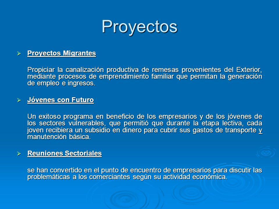 Proyectos Proyectos Migrantes Proyectos Migrantes Propiciar la canalización productiva de remesas provenientes del Exterior, mediante procesos de empr
