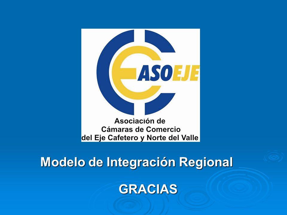 Modelo de Integración Regional GRACIAS