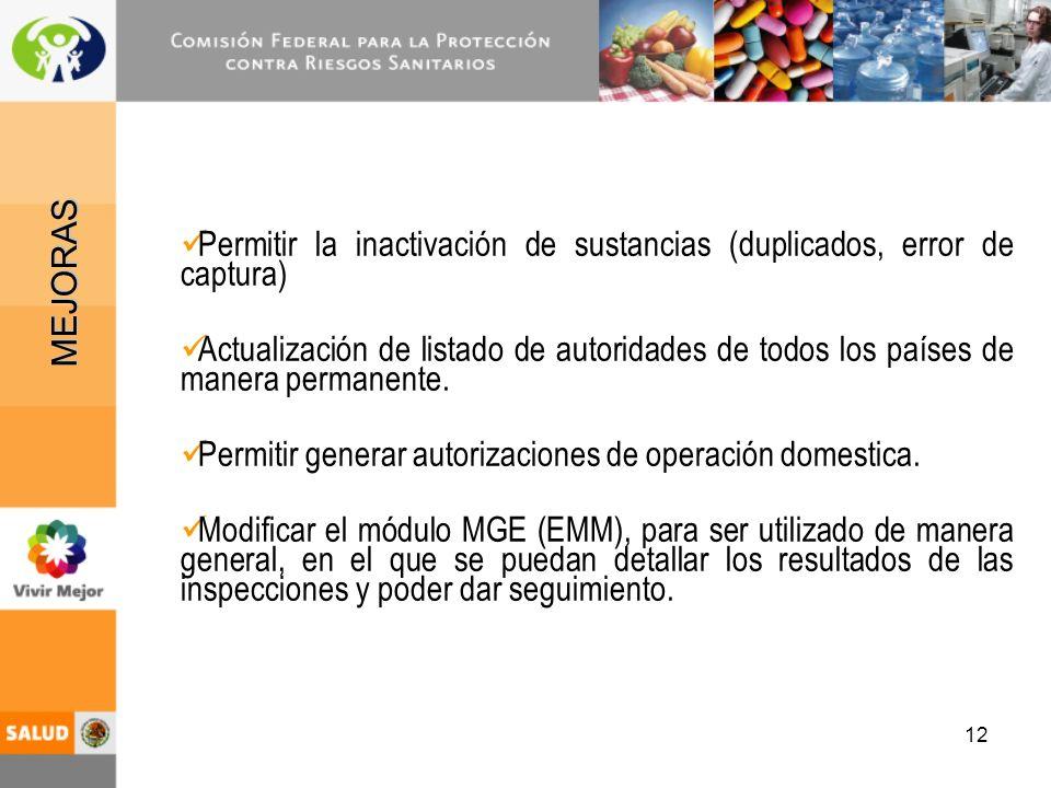 12 Permitir la inactivación de sustancias (duplicados, error de captura) Actualización de listado de autoridades de todos los países de manera permanente.