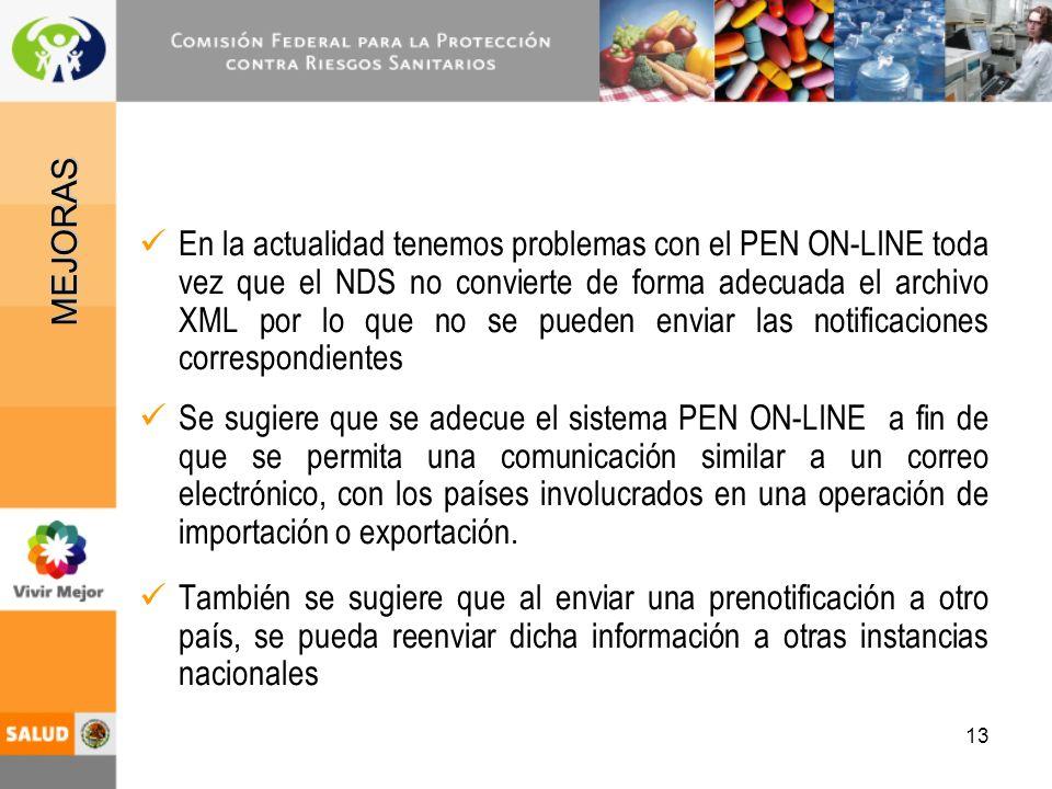 13 En la actualidad tenemos problemas con el PEN ON-LINE toda vez que el NDS no convierte de forma adecuada el archivo XML por lo que no se pueden enviar las notificaciones correspondientes Se sugiere que se adecue el sistema PEN ON-LINE a fin de que se permita una comunicación similar a un correo electrónico, con los países involucrados en una operación de importación o exportación.