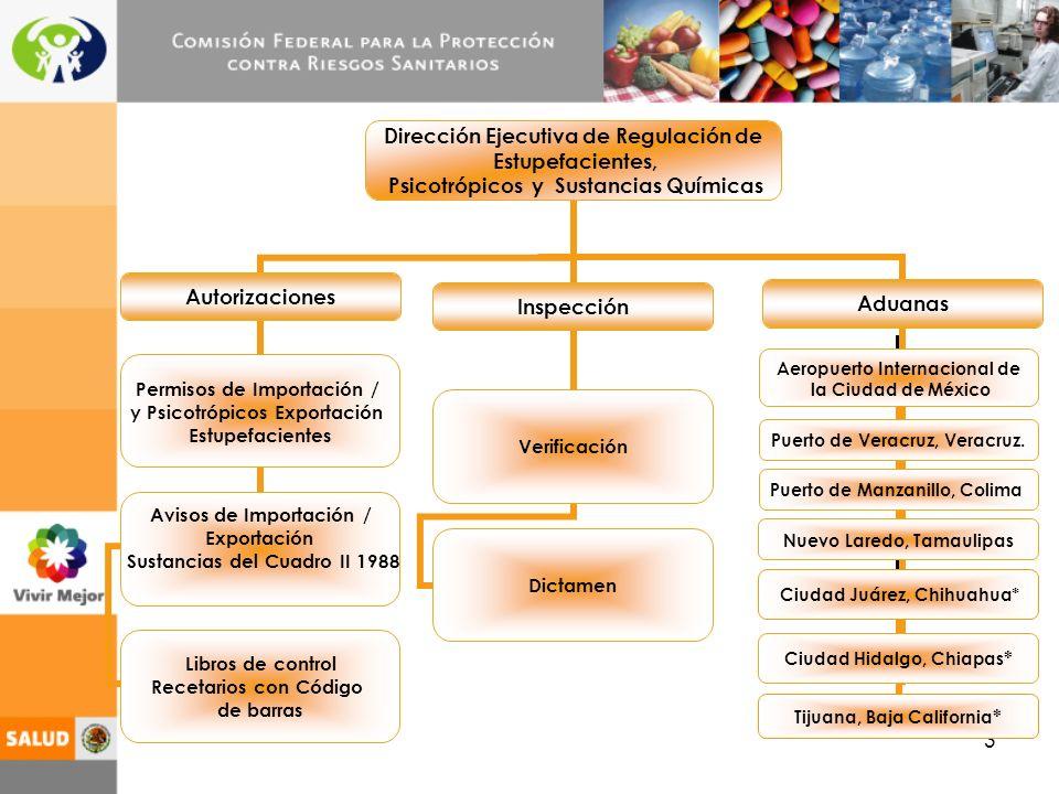 14 GRACIAS Dirección Ejecutiva de Regulación de Estupefacientes, Psicotrópicos y Sustancias Químicas Monterrey No.33, 1er Piso, Col.