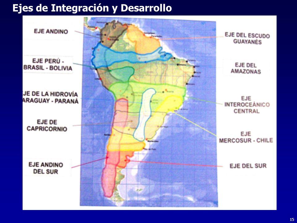 15 Ejes de Integración y Desarrollo