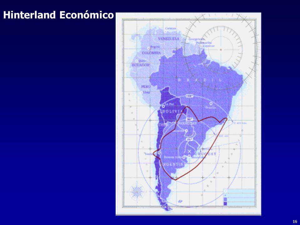 16 Hinterland Económico