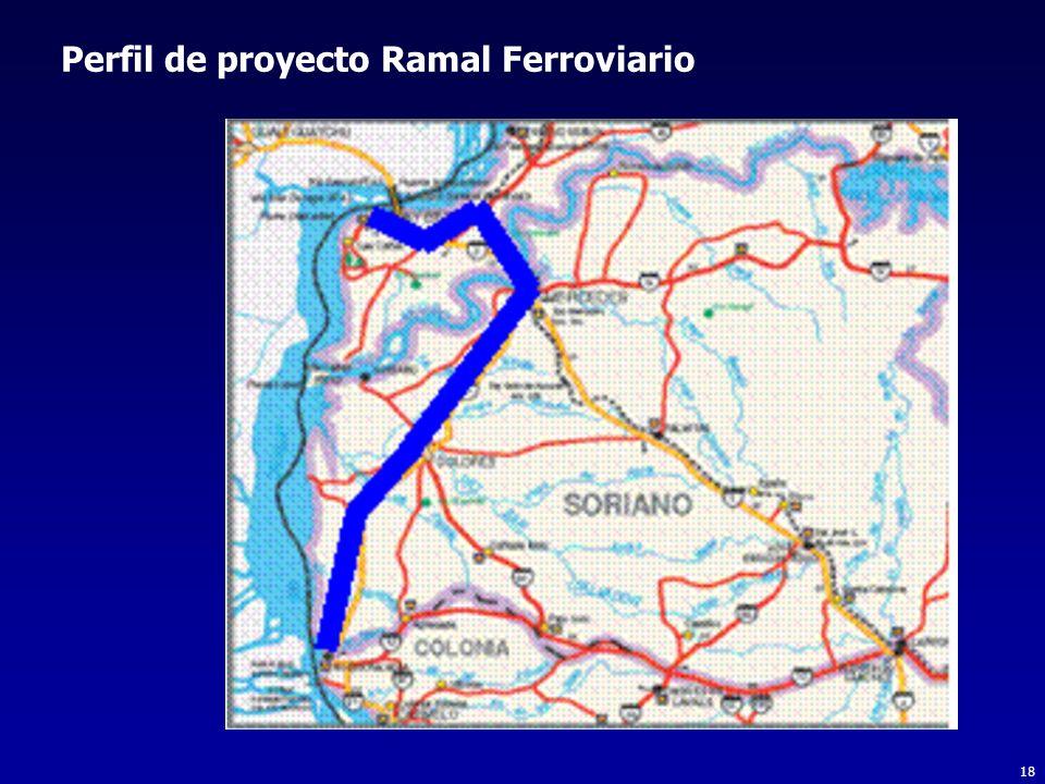 18 Perfil de proyecto Ramal Ferroviario
