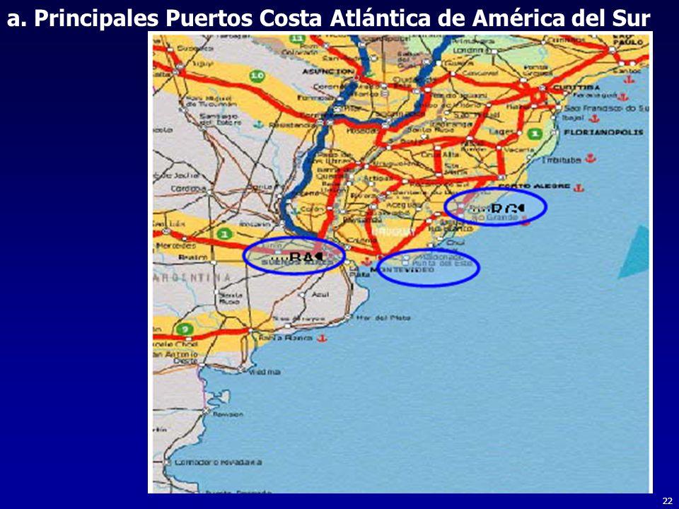 22 a. Principales Puertos Costa Atlántica de América del Sur