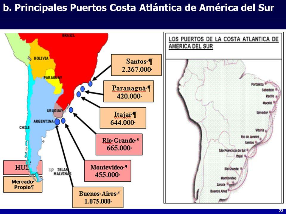 23 b. Principales Puertos Costa Atlántica de América del Sur