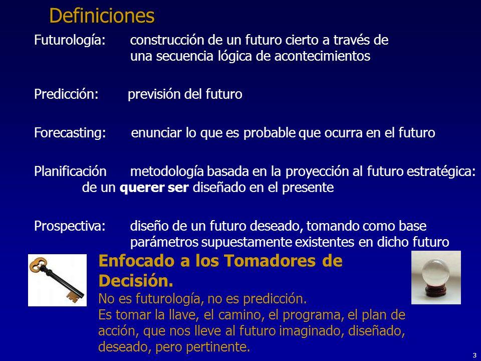 3Definiciones Futurología:construcción de un futuro cierto a través de una secuencia lógica de acontecimientos Predicción: previsión del futuro Forecasting: enunciar lo que es probable que ocurra en el futuro Planificación metodología basada en la proyección al futuro estratégica: de un querer ser diseñado en el presente Prospectiva:diseño de un futuro deseado, tomando como base parámetros supuestamente existentes en dicho futuro Enfocado a los Tomadores de Decisión.