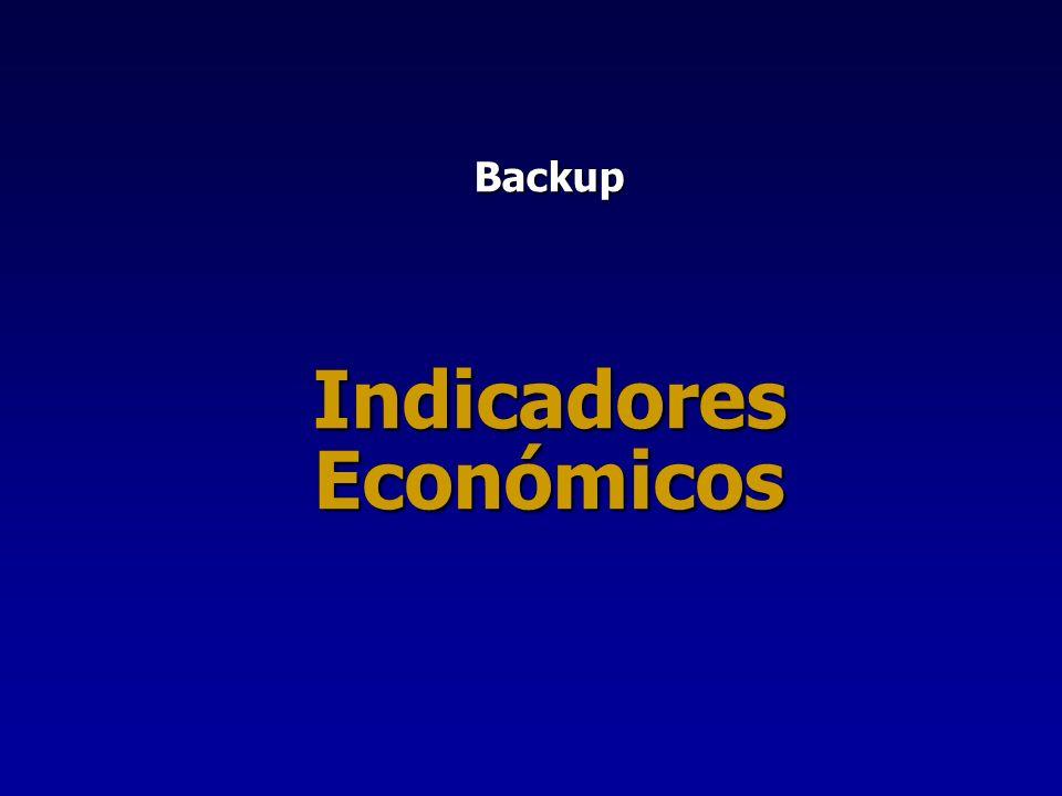 Backup Indicadores Económicos