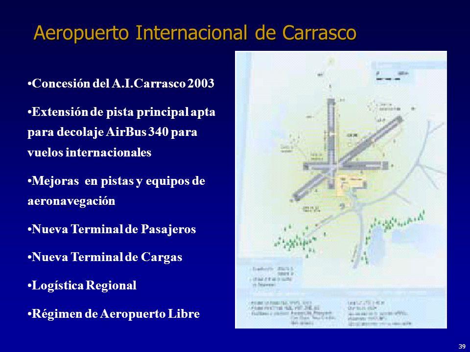 39 Aeropuerto Internacional de Carrasco Concesión del A.I.Carrasco 2003 Extensión de pista principal apta para decolaje AirBus 340 para vuelos internacionales Mejoras en pistas y equipos de aeronavegación Nueva Terminal de Pasajeros Nueva Terminal de Cargas Logística Regional Régimen de Aeropuerto Libre