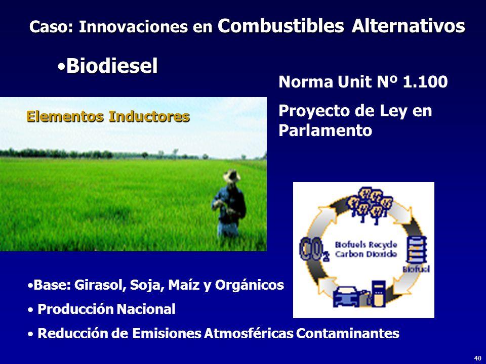 40 Base: Girasol, Soja, Maíz y Orgánicos Producción Nacional Reducción de Emisiones Atmosféricas Contaminantes Elementos Inductores Caso: Innovaciones en Combustibles Alternativos Norma Unit Nº 1.100 Proyecto de Ley en Parlamento BiodieselBiodiesel