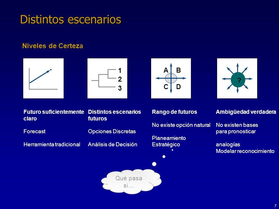 7 Distintos escenarios 1 2 3 AB CD .