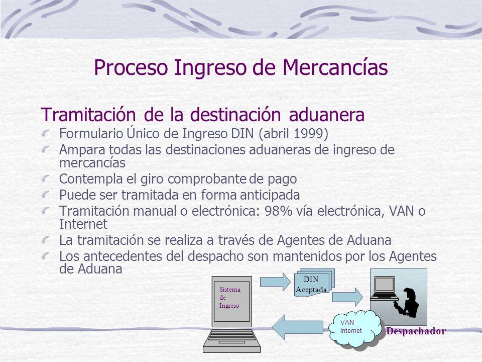 Proceso Ingreso de Mercancías Tramitación de la destinación aduanera Formulario Único de Ingreso DIN (abril 1999) Ampara todas las destinaciones aduan