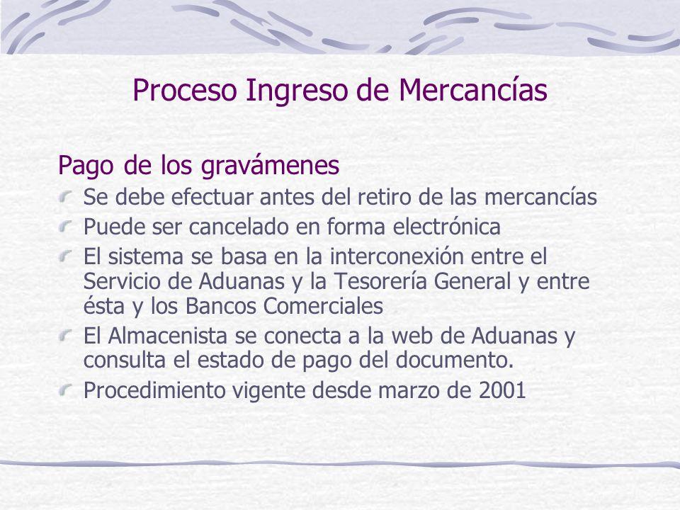 Proceso Ingreso de Mercancías Pago de los gravámenes Se debe efectuar antes del retiro de las mercancías Puede ser cancelado en forma electrónica El s
