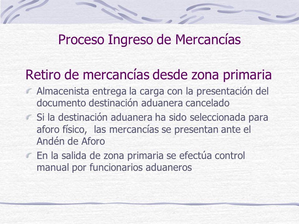 Proceso Ingreso de Mercancías Retiro de mercancías desde zona primaria Almacenista entrega la carga con la presentación del documento destinación adua