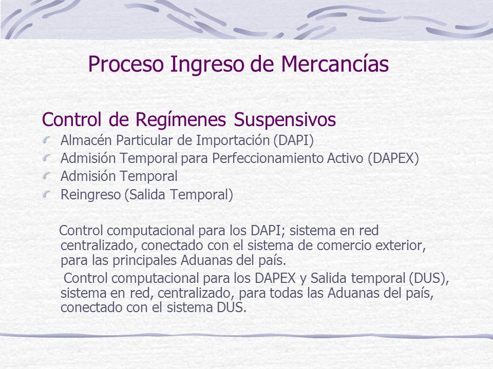 Proceso Ingreso de Mercancías Control de Regímenes Suspensivos Almacén Particular de Importación (DAPI) Admisión Temporal para Perfeccionamiento Activ