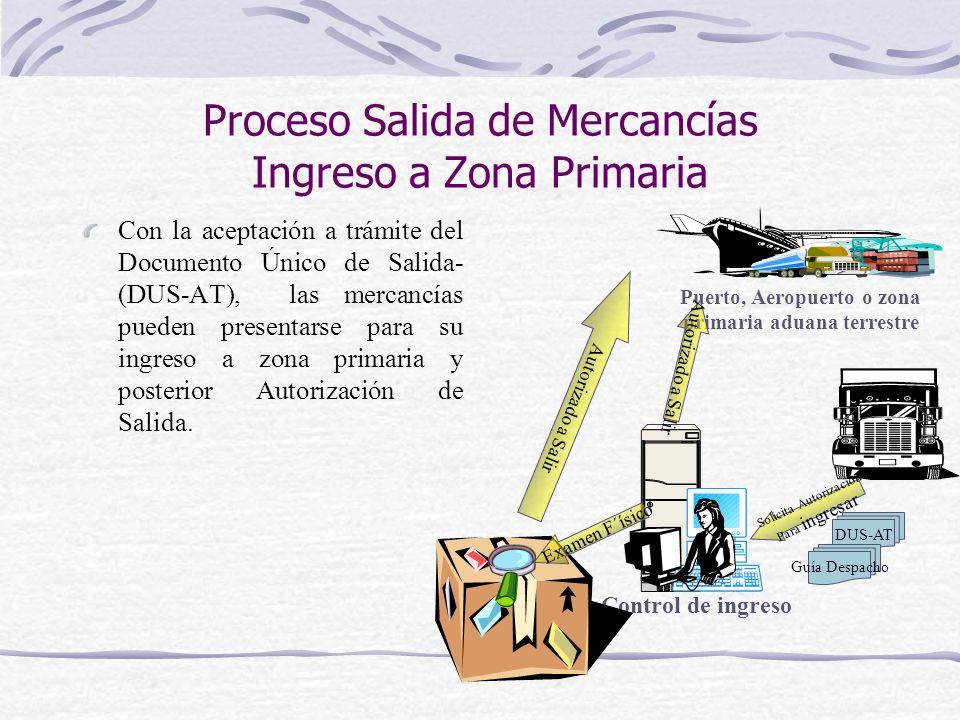Proceso Salida de Mercancías Ingreso a Zona Primaria Con la aceptación a trámite del Documento Único de Salida- (DUS-AT), las mercancías pueden presen
