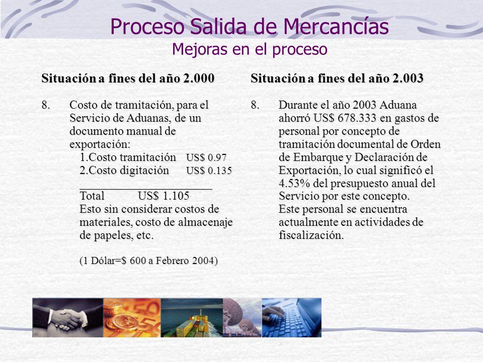 Proceso Salida de Mercancías Mejoras en el proceso Situación a fines del año 2.000 8.Costo de tramitación, para el Servicio de Aduanas, de un document