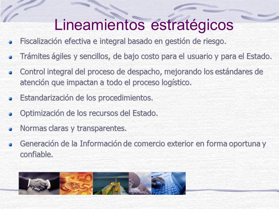 Lineamientos estratégicos Fiscalización efectiva e integral basado en gestión de riesgo. Trámites ágiles y sencillos, de bajo costo para el usuario y