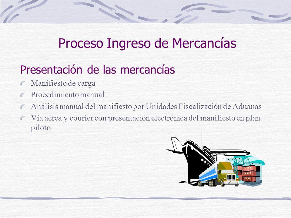 Proceso Ingreso de Mercancías Presentación de las mercancías Manifiesto de carga Procedimiento manual Análisis manual del manifiesto por Unidades Fisc