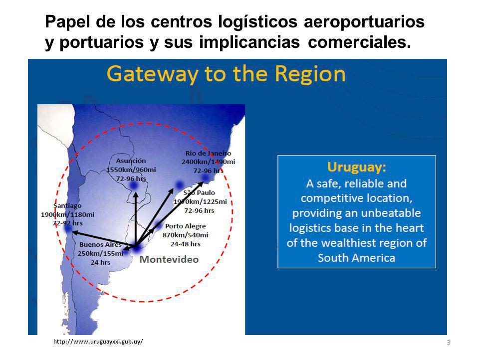 http://www.uruguayxxi.gub.uy/ Papel de los centros logísticos aeroportuarios y portuarios y sus implicancias comerciales.