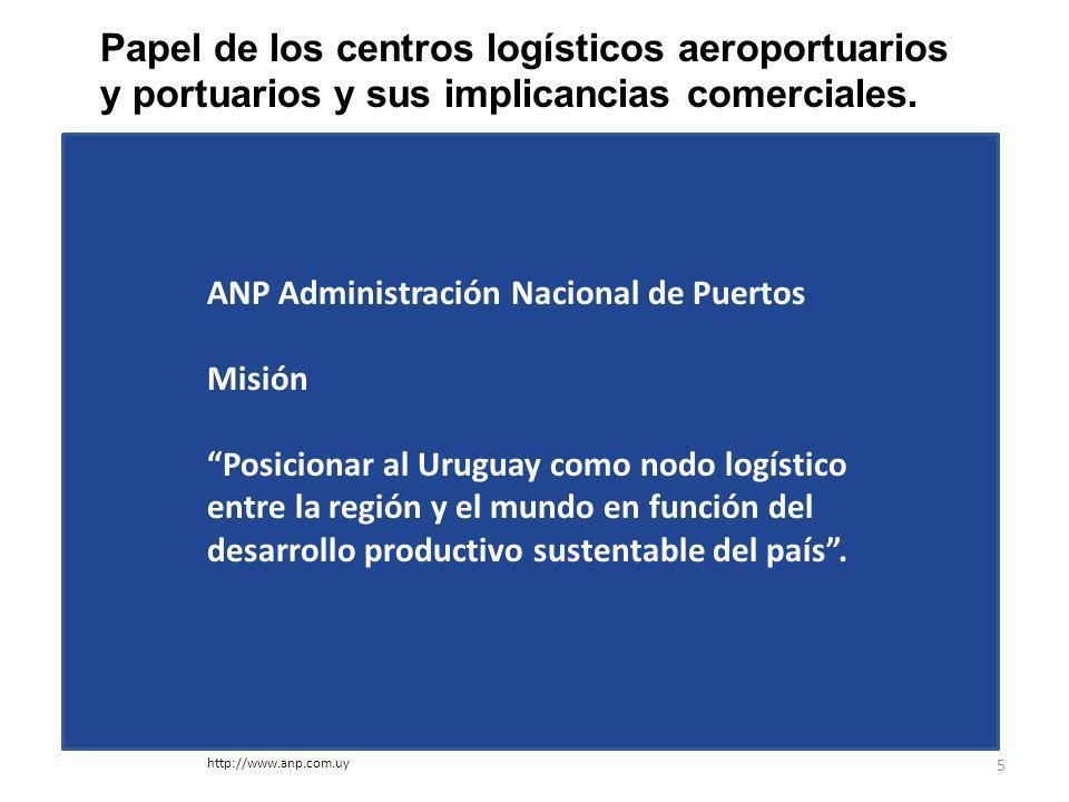 ANP Administración Nacional de Puertos Misión Posicionar al Uruguay como nodo logístico entre la región y el mundo en función del desarrollo productivo sustentable del país.