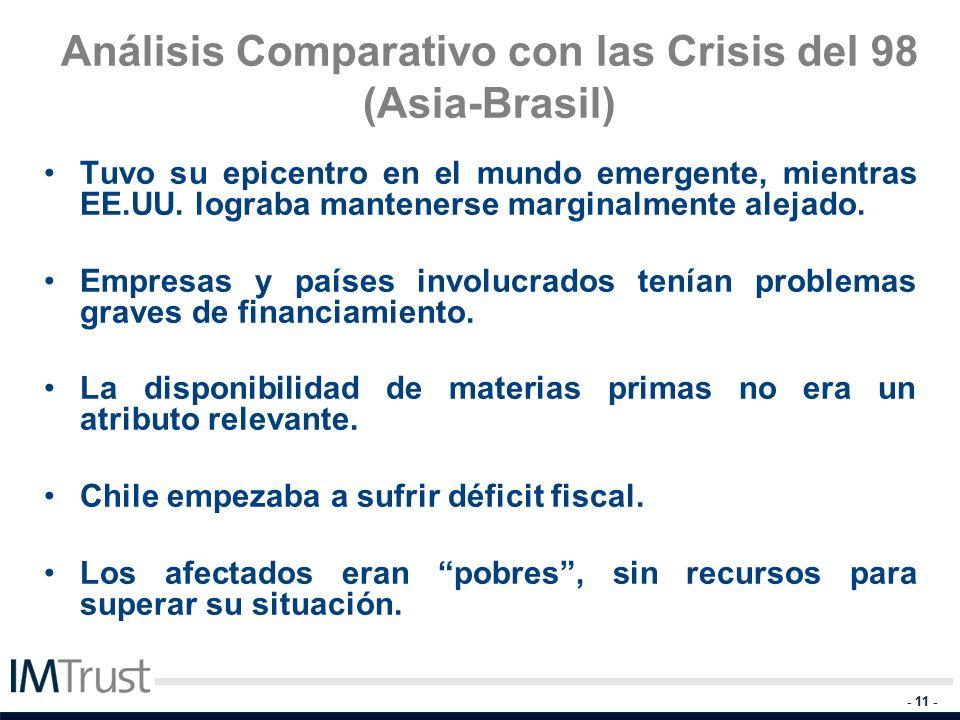 - 11 - Análisis Comparativo con las Crisis del 98 (Asia-Brasil) Tuvo su epicentro en el mundo emergente, mientras EE.UU. lograba mantenerse marginalme