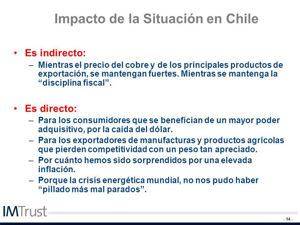 - 14 - Impacto de la Situación en Chile Es indirecto: –Mientras el precio del cobre y de los principales productos de exportación, se mantengan fuerte