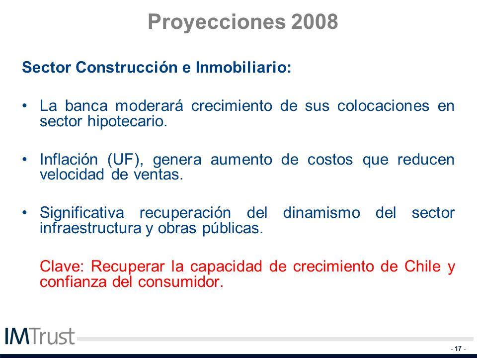 - 17 - Proyecciones 2008 Sector Construcción e Inmobiliario: La banca moderará crecimiento de sus colocaciones en sector hipotecario. Inflación (UF),