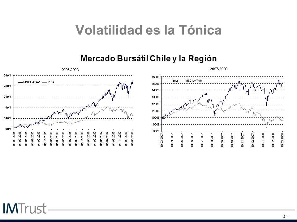 - 3 - Volatilidad es la Tónica Mercado Bursátil Chile y la Región