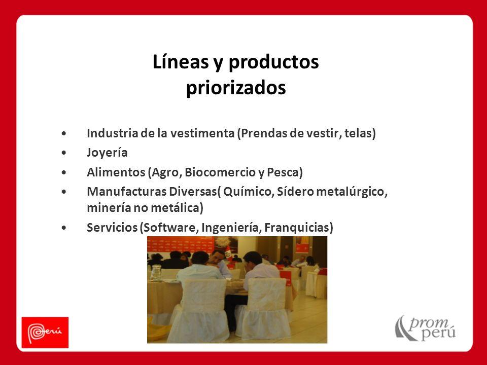 Industria de la vestimenta (Prendas de vestir, telas) Joyería Alimentos (Agro, Biocomercio y Pesca) Manufacturas Diversas( Químico, Sídero metalúrgico