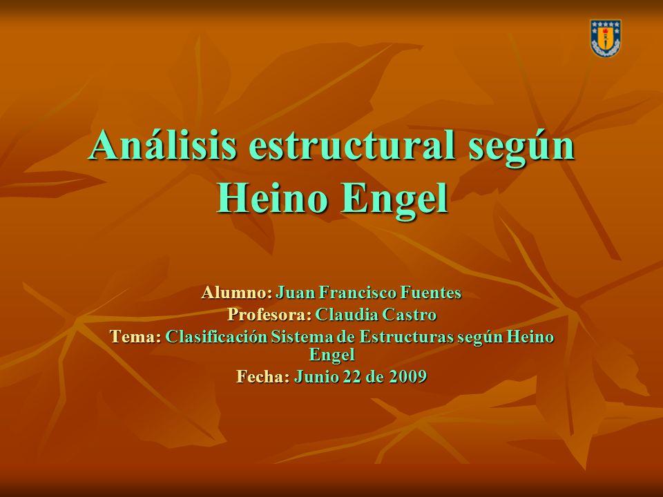 Análisis estructural según Heino Engel Alumno: Juan Francisco Fuentes Profesora: Claudia Castro Tema: Clasificación Sistema de Estructuras según Heino