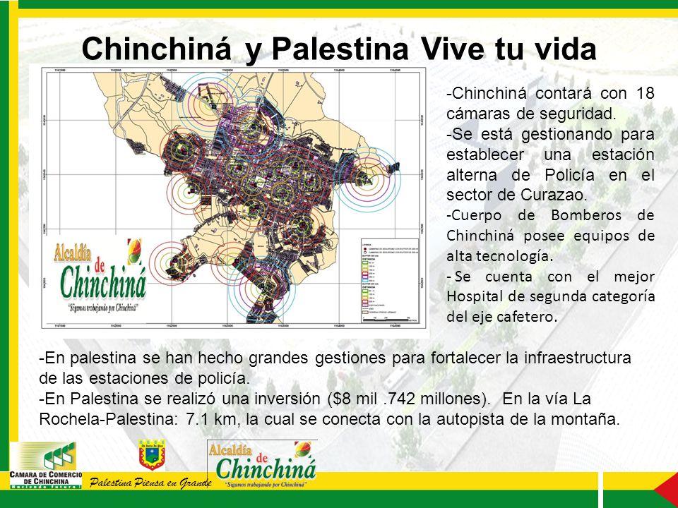 Palestina Piensa en Grande -Chinchiná contará con 18 cámaras de seguridad.