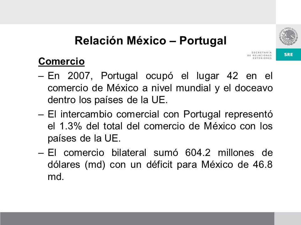 Comercio –En 2007, Portugal ocupó el lugar 42 en el comercio de México a nivel mundial y el doceavo dentro los países de la UE.