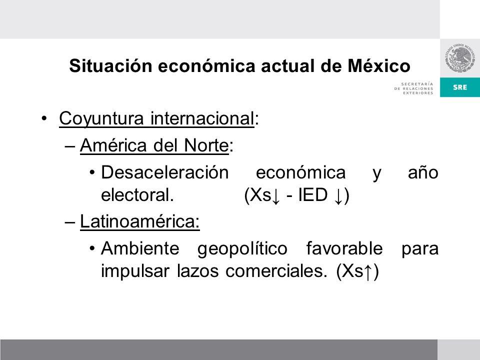 Situación económica actual de México Coyuntura internacional: –América del Norte: Desaceleración económica y año electoral.