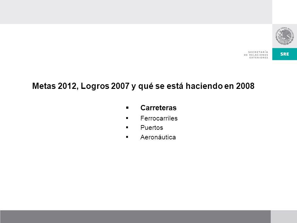 Metas 2012, Logros 2007 y qué se está haciendo en 2008 Carreteras Ferrocarriles Puertos Aeronáutica
