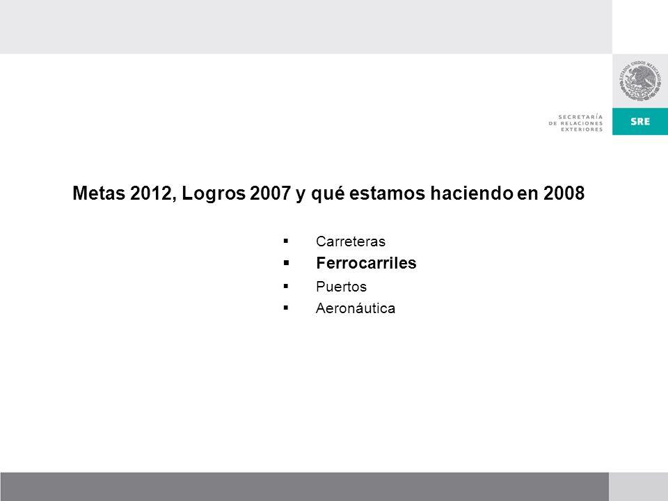 Metas 2012, Logros 2007 y qué estamos haciendo en 2008 Carreteras Ferrocarriles Puertos Aeronáutica