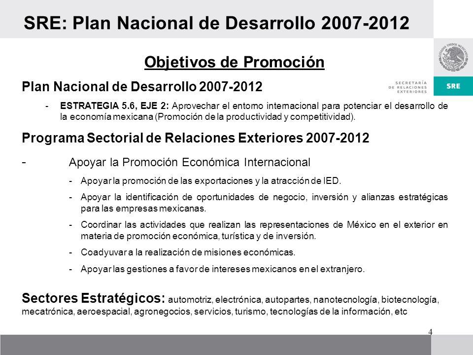 4 SRE: Plan Nacional de Desarrollo 2007-2012 Objetivos de Promoción Plan Nacional de Desarrollo 2007-2012 -ESTRATEGIA 5.6, EJE 2: Aprovechar el entorno internacional para potenciar el desarrollo de la economía mexicana (Promoción de la productividad y competitividad).