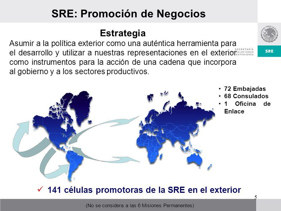 5 SRE: Promoción de Negocios Estrategia Asumir a la política exterior como una auténtica herramienta para el desarrollo y utilizar a nuestras representaciones en el exterior como instrumentos para la acción de una cadena que incorpora al gobierno y a los sectores productivos.