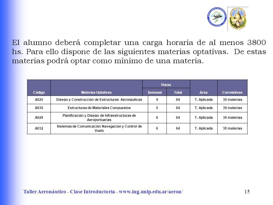 Taller Aeronáutico - Clase Introductoria - www.ing.unlp.edu.ar/aeron/15 El alumno deberá completar una carga horaria de al menos 3800 hs.
