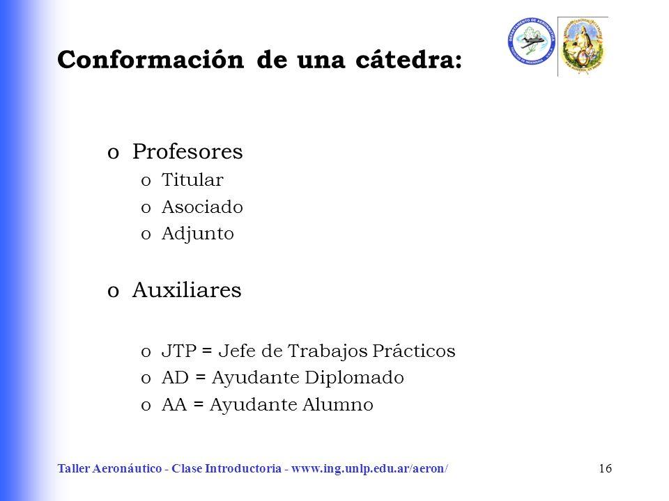Taller Aeronáutico - Clase Introductoria - www.ing.unlp.edu.ar/aeron/16 Conformación de una cátedra: oProfesores oTitular oAsociado oAdjunto oAuxiliar