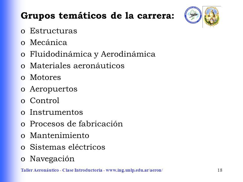Taller Aeronáutico - Clase Introductoria - www.ing.unlp.edu.ar/aeron/18 Grupos temáticos de la carrera: oEstructuras oMecánica oFluidodinámica y Aerod