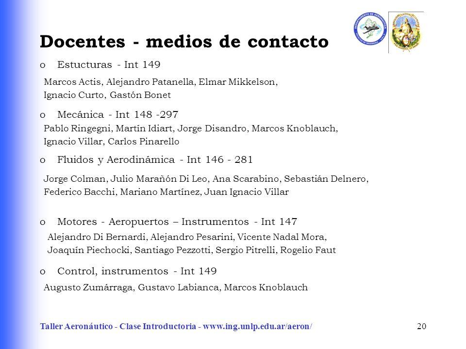 Taller Aeronáutico - Clase Introductoria - www.ing.unlp.edu.ar/aeron/20 Docentes - medios de contacto oEstucturas - Int 149 oMecánica - Int 148 -297 oFluidos y Aerodinámica - Int 146 - 281 oMotores - Aeropuertos – Instrumentos - Int 147 oControl, instrumentos - Int 149 Marcos Actis, Alejandro Patanella, Elmar Mikkelson, Ignacio Curto, Gastón Bonet Pablo Ringegni, Martín Idiart, Jorge Disandro, Marcos Knoblauch, Ignacio Villar, Carlos Pinarello Jorge Colman, Julio Marañón Di Leo, Ana Scarabino, Sebastián Delnero, Federico Bacchi, Mariano Martínez, Juan Ignacio Villar Alejandro Di Bernardi, Alejandro Pesarini, Vicente Nadal Mora, Joaquín Piechocki, Santiago Pezzotti, Sergio Pitrelli, Rogelio Faut Augusto Zumárraga, Gustavo Labianca, Marcos Knoblauch