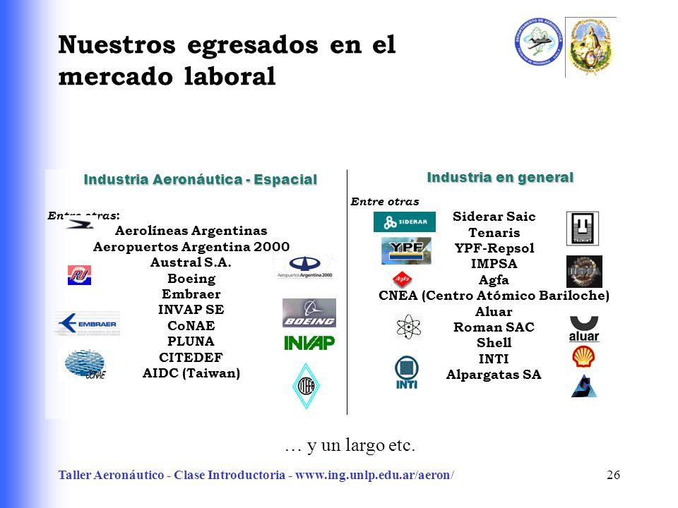 Taller Aeronáutico - Clase Introductoria - www.ing.unlp.edu.ar/aeron/26 Entre otras : Aerolíneas Argentinas Aeropuertos Argentina 2000 Austral S.A. Bo
