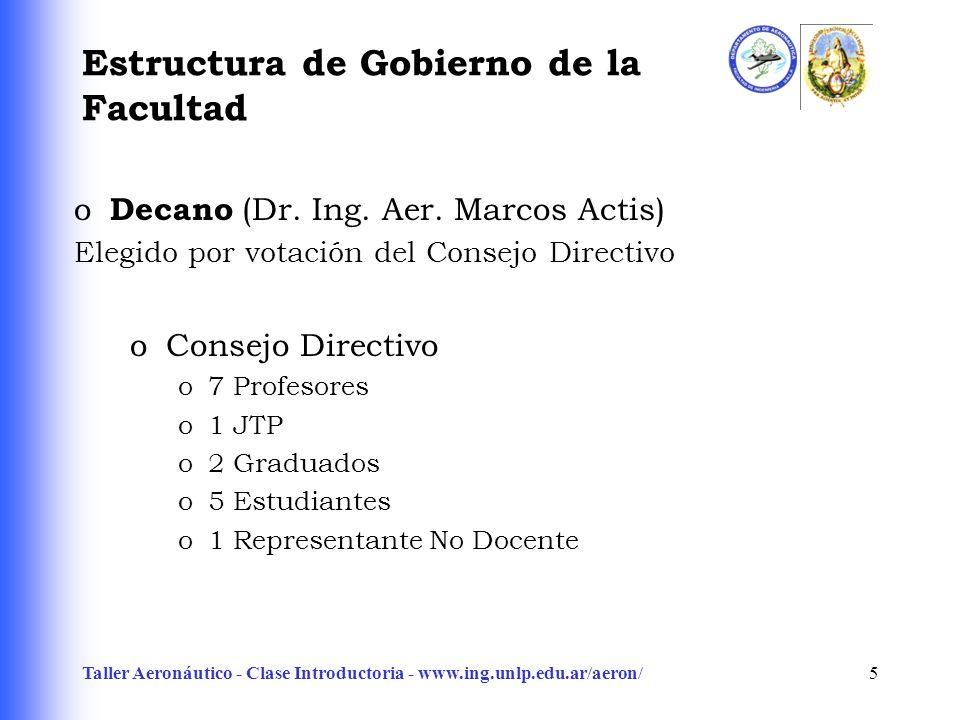 Taller Aeronáutico - Clase Introductoria - www.ing.unlp.edu.ar/aeron/5 Estructura de Gobierno de la Facultad o Decano (Dr. Ing. Aer. Marcos Actis) Ele