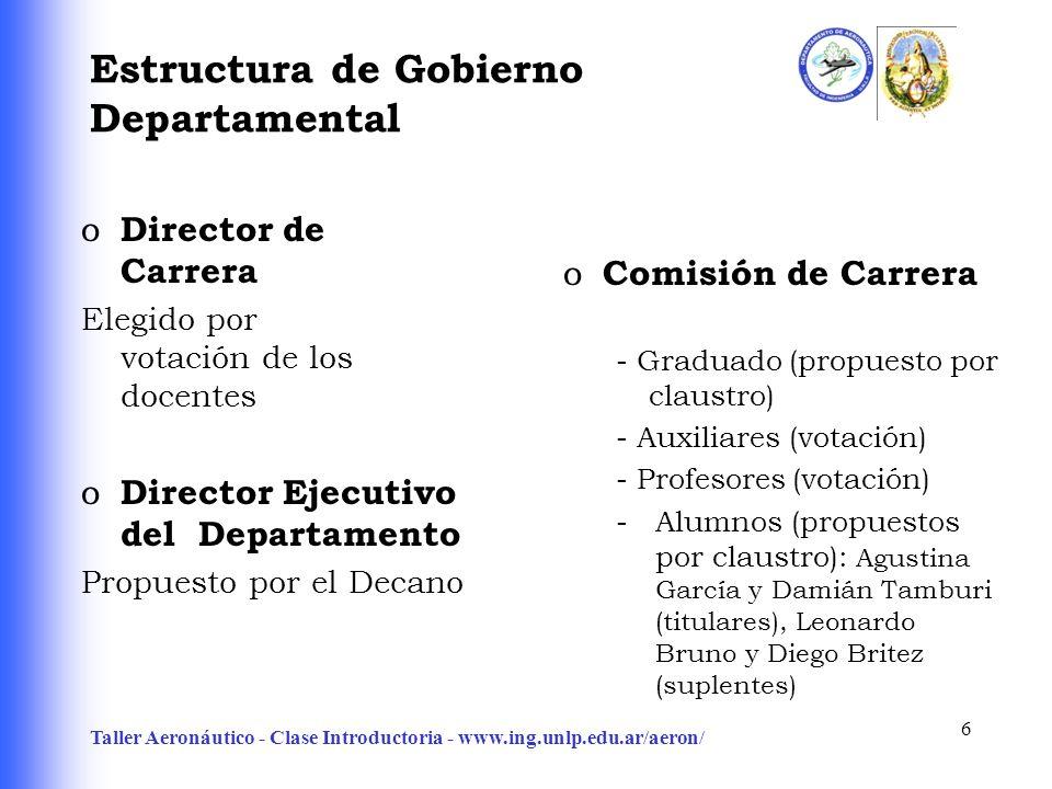 Taller Aeronáutico - Clase Introductoria - www.ing.unlp.edu.ar/aeron/ 6 Estructura de Gobierno Departamental o Director Ejecutivo del Departamento Pro