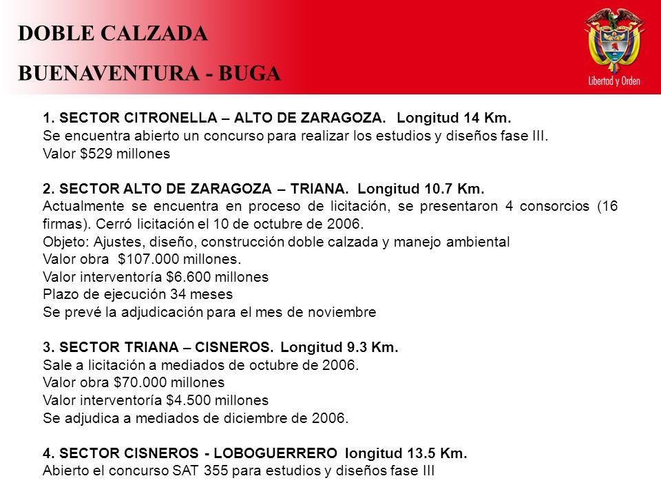 1. SECTOR CITRONELLA – ALTO DE ZARAGOZA. Longitud 14 Km.